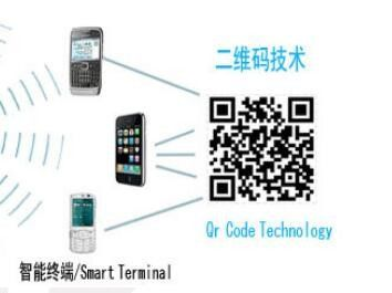 Scenic Spot T1 Qr Code Scanner , Qr Code Reader For Intelligence Terminal Devices
